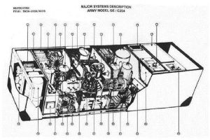 Schematic of TItor's purported Time Machine