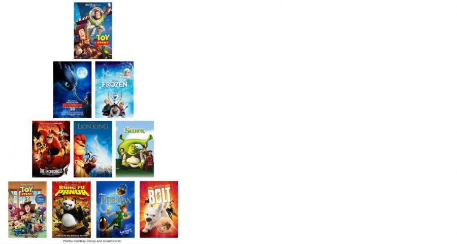 Bear Facts Top Ten Presents: My Favorite Animated Films