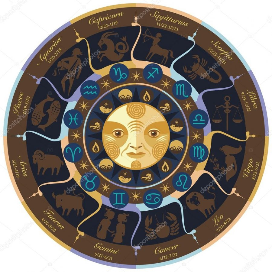 Horoscopes+for+May+2019