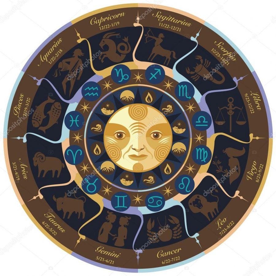 Horoscopes for May 2019